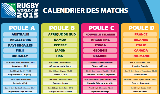 Rugby top 14 equipe de france - Dates de la coupe du monde de rugby 2015 ...