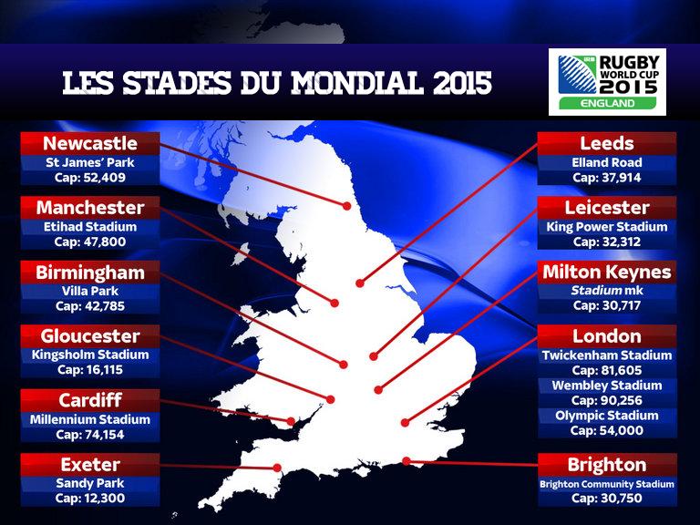 Les stades de la coupe du monde de rugby 2015 - Dates de la coupe du monde de rugby 2015 ...
